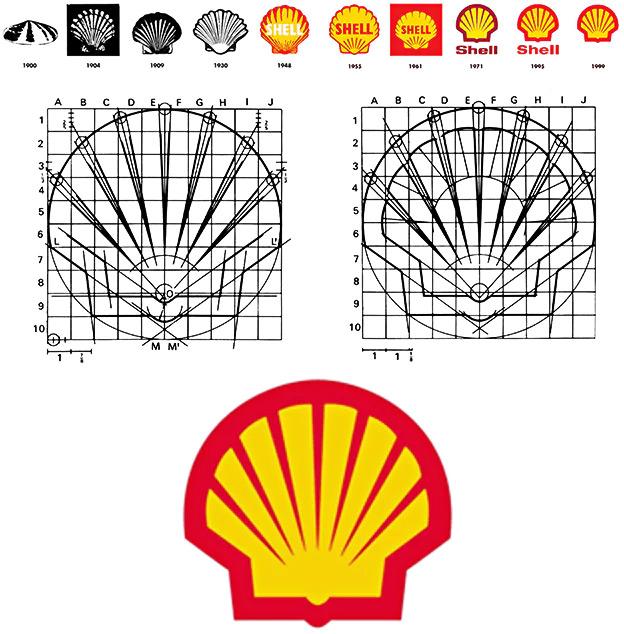 Construction logo shell blog logo ère numérique