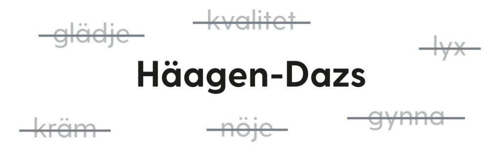 Agence Phosphore article blog Naming Image nom inventé Haagen-Dazs