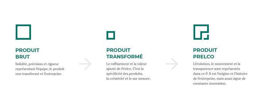 Agence-Phosphore-Portfolio-Prelco-Logo-Image-Marque_003